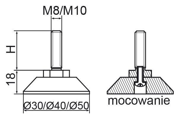 Stopka regulacyjno-obrotowa skręcana fi50 - M8x50 - 4 szt.
