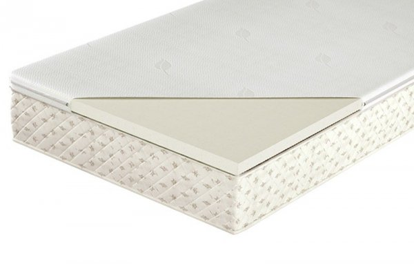 Nakładka Pillowtop Orchilla EXC 4cm Visco - AA 160x200