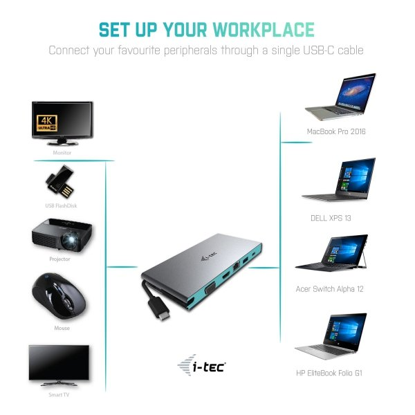 i-tec USB-C Travel Stacja Dokująca - HDMI 4K Ultra HD lub VGA/Ethernet/USB 3.0/USB-C Power Delivery/Data port