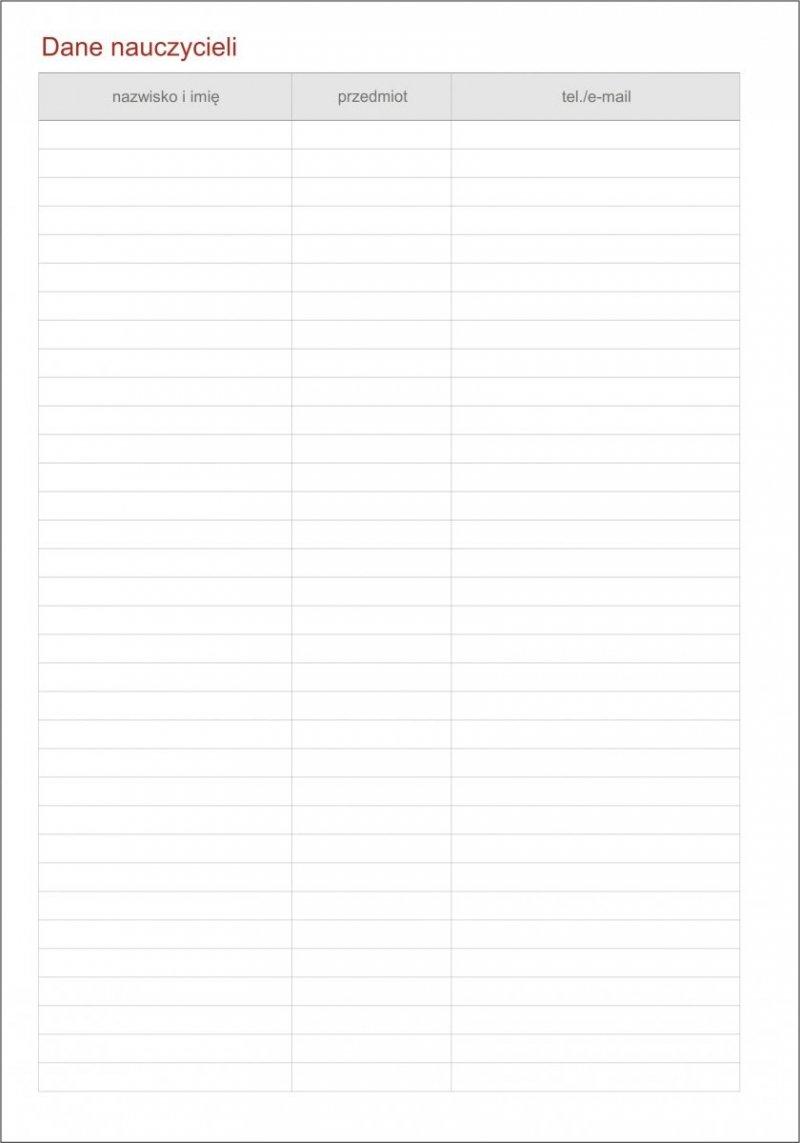 Kalendarz dyrektora - tabela Dane nauczycieli