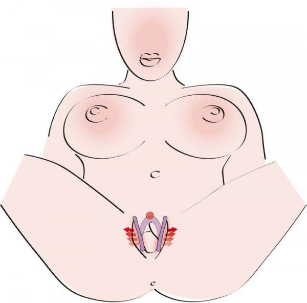G-spot stymulator