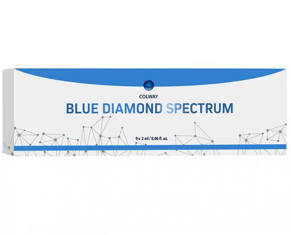 Ampułki Blue Diamond Spectrum opakowanie