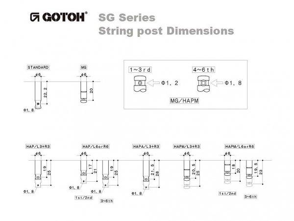 Klucze do gitary GOTOH SG381-05 (BK,3+3)
