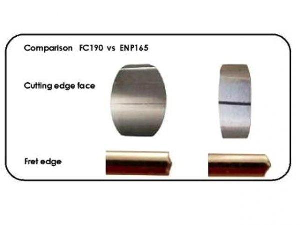 Cęgi do cięcia progów HOSCO TL-FC190