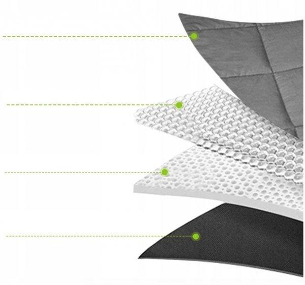 Kołdra obciążeniowa sensoryczna 5.5kg 120x185 cm