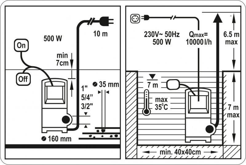 79782 Pompa zanurzeniowa do wody brudnej 500W