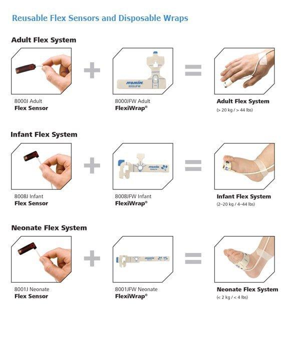 Plaster FlexiWrap-dla noworodków do sensora pulsoksymetru