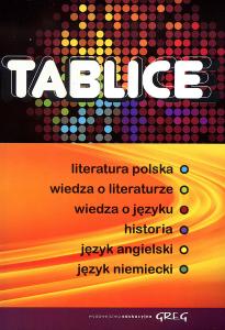Tablice literatura Polska wiedza o literaturze wiedza o języku historia język angielski język niemiecki
