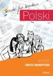 Polski krok po kroku. Tablice gramatyczne A1-B1