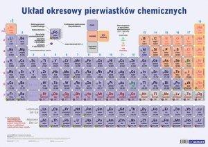 Chemia Plansza edukacyjna na ścianę i biurko plus książeczka edukacyjna
