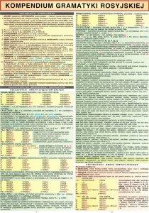 Kompendium gramatyki rosyjskiej plansze