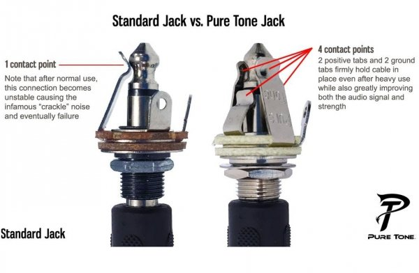 Gniazdo Jack 6,3mm Pure Tone mono, Black Nickel