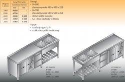 Stół zlewozmywakowy 2-zbiornikowy lo 258/s2 - 2600x700