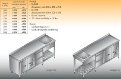 Stół zlewozmywakowy 1-zbiornikowy lo 228/s2 - 2700x700