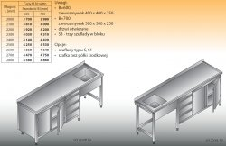 Stół zlewozmywakowy 1-zbiornikowy lo 223/s3 - 2700x700