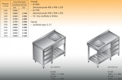 Stół zlewozmywakowy 1-zbiornikowy lo 210/s3 - 1900x700