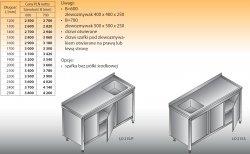 Stół zlewozmywakowy 1-zbiornikowy lo 215 - 2300x700