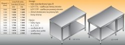 Stół roboczy z szafką i półką lo 117/l; lo 117/p 1500/700