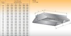 Okap centralny bez oświetlenia lo 911/1 - 2800x2000