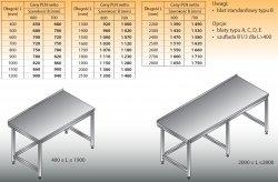 Stół roboczy lo 101 2400/600