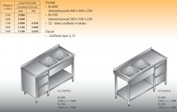 Stół zlewozmywakowy 2-zbiornikowy lo 239/s2 - 1800x700