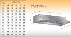 Okap przyścienny bez oświetlenia lo 901/1 - 2700x700