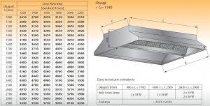 Okap centralny z oświetleniem lo 911 - 2700x2200