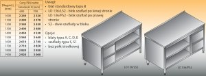 Stół roboczy z blokiem szuflad i szafką otwartą lo 136/s2 - 1100x700