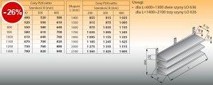 Trzy półki naścienne z szynami lo 633 - 2100x200