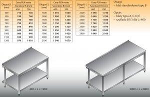 Stół roboczy lo 102 1600/700