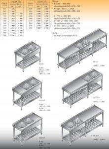 Stół zlewozmywakowy 2-zbiornikowy lo 233 - 2800x600