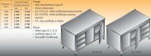 Stół roboczy z blokiem szuflad i szafką lo 137/s3 - 1700x700