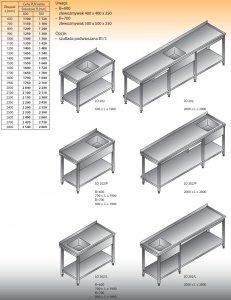 Stół zlewozmywakowy 1-zbiornikowy lo 202 - 2200x700
