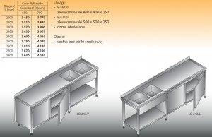 Stół zlewozmywakowy 2-zbiornikowy lo 243 - 2500x700
