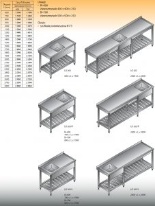 Stół zlewozmywakowy 1-zbiornikowy lo 203 - 2700x700