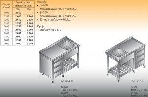 Stół zlewozmywakowy 1-zbiornikowy lo 210/s3 - 1700x700