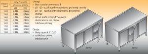 Stół roboczy z dwiema szafkami lo 120; lo 121 1700/700