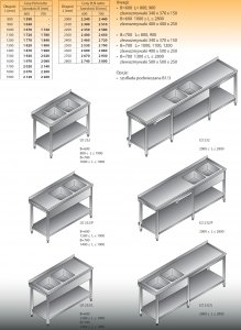 Stół zlewozmywakowy 2-zbiornikowy lo 232 - 2700x600