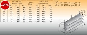 Trzy półki naścienne z szynami lo 633 - 2100x300