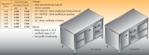 Stół roboczy z blokiem szuflad i szafką lo 138/s2 - 1600x700