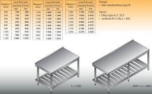 Stół roboczy lo 103 2700/700