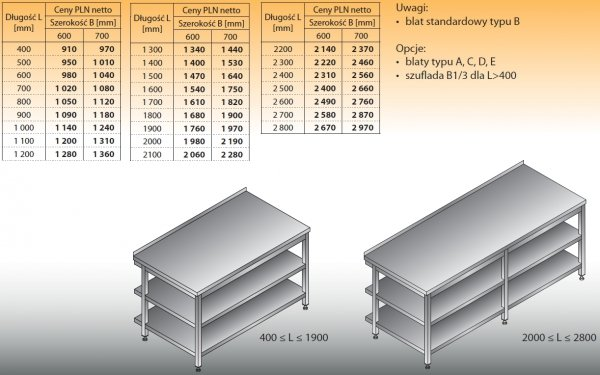 Stół roboczy lo 102/2 1000/600
