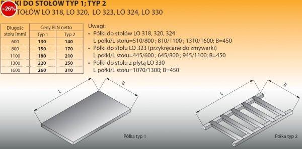 Półki do stołów typ 2/1600 Lozamet