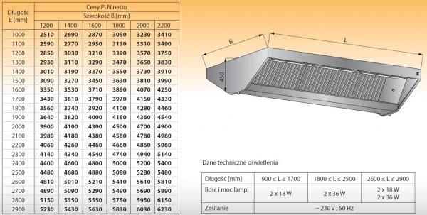 Okap centralny z oświetleniem lo 912 - 2300x1200