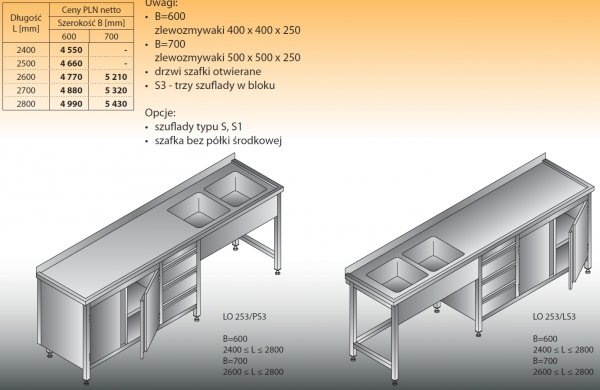 Stół zlewozmywakowy 2-zbiornikowy lo 253/s3 - 2400x600
