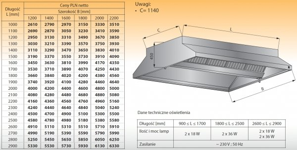 Okap centralny z oświetleniem lo 911 - 2100x1800
