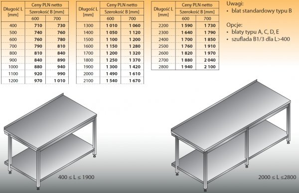 Stół roboczy lo 102 2100/600