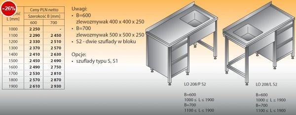 Stół zlewozmywakowy 1-zbiornikowy lo 208/s2 - 1000x600