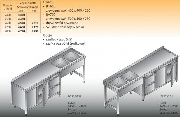 Stół zlewozmywakowy 2-zbiornikowy lo 253/s2 - 2400x600