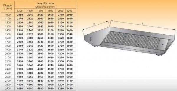 Okap centralny bez oświetlenia lo 912/1 - 2600x1400